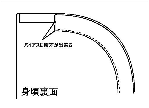裏バイアス始末外カーブ:両折れタイプの場合