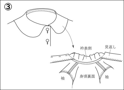 バイアステープの使い方 フラットカラー衿ぐり始末