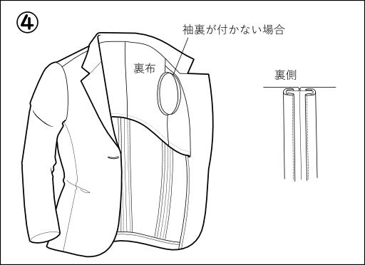 バイアステープの使い方 縫い代の玉縁始末